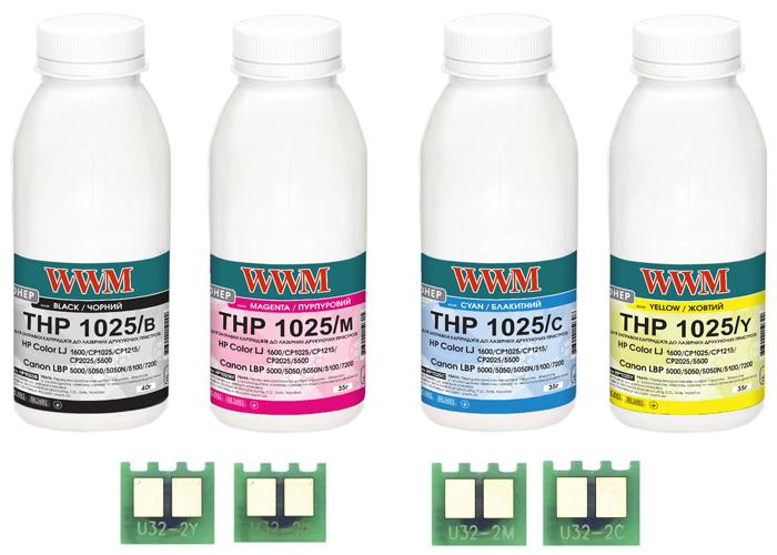 Набір для заправки картриджів HP 126A, Canon 729 (CP1025, M175, M275, LBP-7018, LBP-7010) WWM